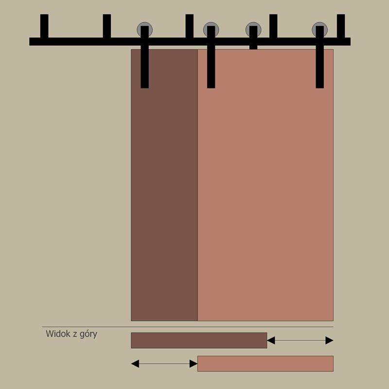 Kompletny system do drzwi dwuskrzydłowych MIJANYCH. 4x rolka, 2x 200cm szyna + 5 uchwytów ściennych.
