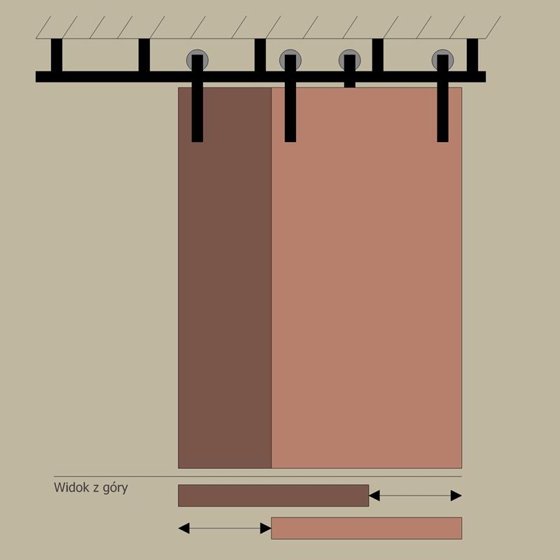 Kompletny system do drzwi dwuskrzydłowych MIJANYCH z montażem sufitowym. 4x rolki, 2x 200cm szyna + 5 uchwytów sufitowych podwójnych.