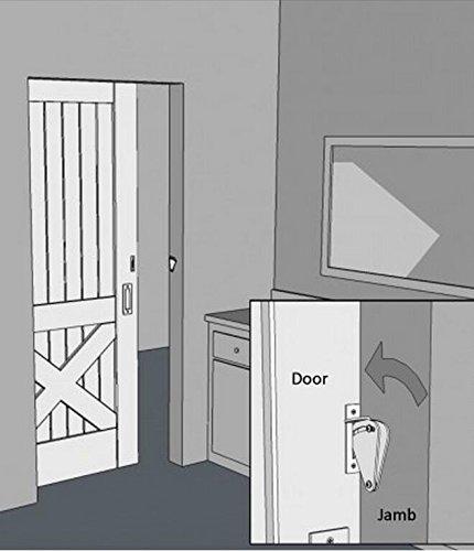zamek do drzwi przesuwnych